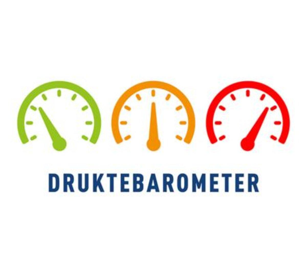 Druktebarometer